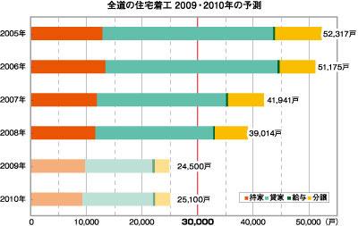 20091105_01_01.jpg