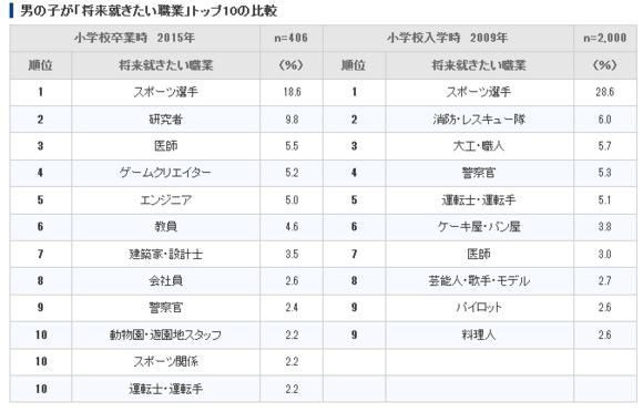 2015_0919kuraray.png