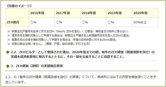 2016_0221zeh_toroku.jpg